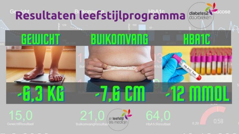 Resultaten leefstijlprogramma diabetes 2 doorbreken