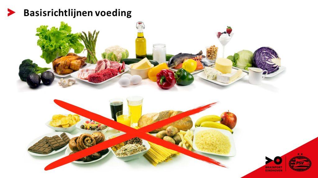 Basisrichtlijn voeding in beeld